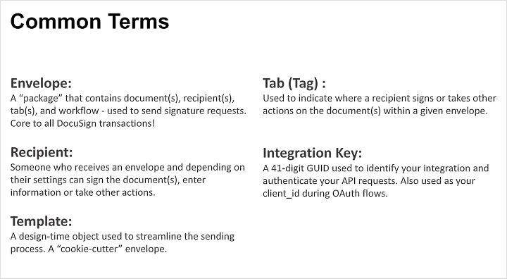 Key API Terms