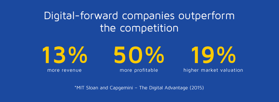Digital-forward companies outperform the competition