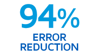 94% error reduction in education agreements