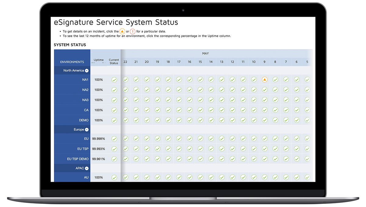 Laptop open to the eSignature service system status page.